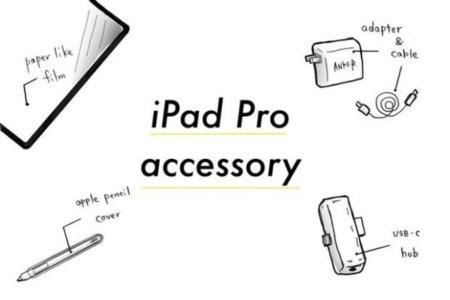 iPad Proと一緒に購入したアクセサリー